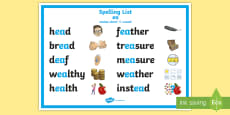 Spelling ea Words (short e) Display Poster