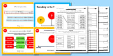 Year 5 Rounding to the Nearest 10,000 and 100,000 Lesson Teaching Pack