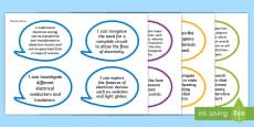 Year 6 Australian Curriculum Science Understandings: I Can Speech Bubbles