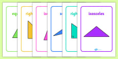 Types of Triangle Display Posters