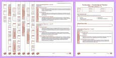 New Zealand Technology Years 4-6 Unit Plan Template