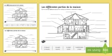 Parts of a House Activity Sheet French