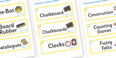 Duck Themed Editable Additional Classroom Resource Labels