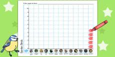 Garden Bird Sightings Bar Chart Template