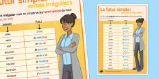 French Future Tense Irregular Verbs Classroom Display Poster