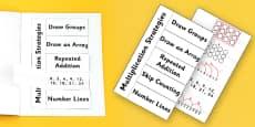 Multiplication Strategies Flapbook