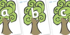 Phoneme Set on Trees