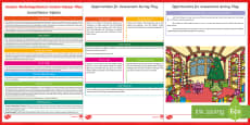 ROI Santa's Workshop Aistear Planning Template