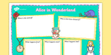 Alice in Wonderland Book Review Writing Frame