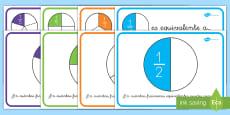 Póster DIN A4: Fracciones equivalentes
