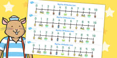 The Wind in the Willows Number Lines 0-10