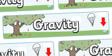 Gravity Display Banner