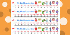 Punch and Judy Number Lines 0 30