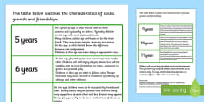 Characteristics Of Social Growth And Friendships In Children Aged 5-11 Years Reference Sheet