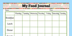 Australia - My Healthy Eating Food Journal