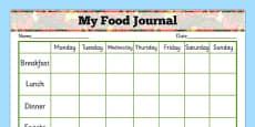 Australia - My Healthy Eating Food Journal