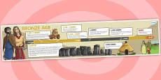 Bronze Age Display Timeline