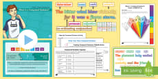 * NEW * What Is a Compound Sentence? Resource Pack