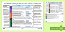 Year 1 Maths Mastery Multiplication and Division Teaching Ideas