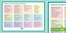 Features of Non Fiction Text Types Display Poster