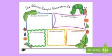 Buchbeschreibung und Schreibvorlage für das Unterichtsthema: die Kleine Raupe Nimmersatt