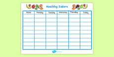 Australia - Healthy Eating Class Chart