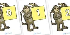 Numbers 0-50 on Monkeys