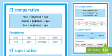 Comparative and Superlative Display Poster - Spanish