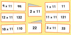 11 Times Tables Folding Cards