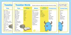 Sentence Openers Word Mat