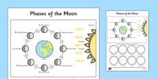 Draw Phases of the Moon Activity Sheet With Diagram