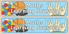 Maths Learning Journey Display Banner