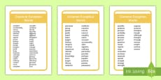 * NEW * IKEA Tolsby Year 3 and 4 Common Exception Words Prompt Frame