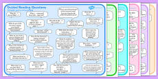 Guided Reading Question Mats Romanian Translation