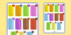 One Page Times Table Maths Mat