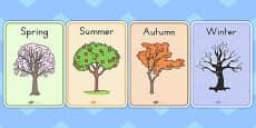 Four Seasons Display Posters - Australia