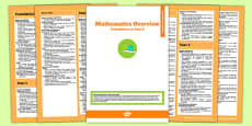 Australian Curriculum Foundation to Year 6 Overview Booklet Maths