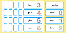 Maths Number System Word Cards