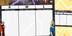 Vikings Topic KWL Grid