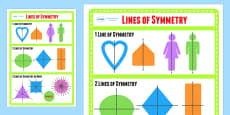 Lines of Symmetry Display Poster