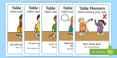 * NEW * Table Manners Rules Display Posters English/Polish
