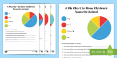 Pie Chart Interpretation Question Cards