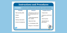 Features of Instructions and Procedures Poster