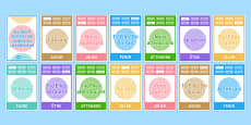 Conditional Happy Families Card Game