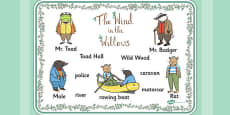 The Wind in the Willows Word Mat