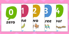 Number and Word Posters (0-20 with Images)