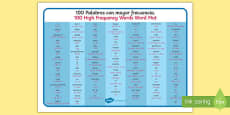 100 High Frequency Words Word Mat Spanish Translation