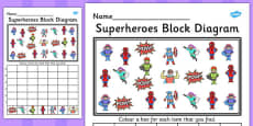 Superheroes Block Diagram Activity Activity Sheet