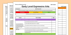 Expressive Arts CfE Early Level Tracker