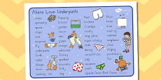 Australia - Word Mat Text to Support Teaching on Aliens Love Underpants